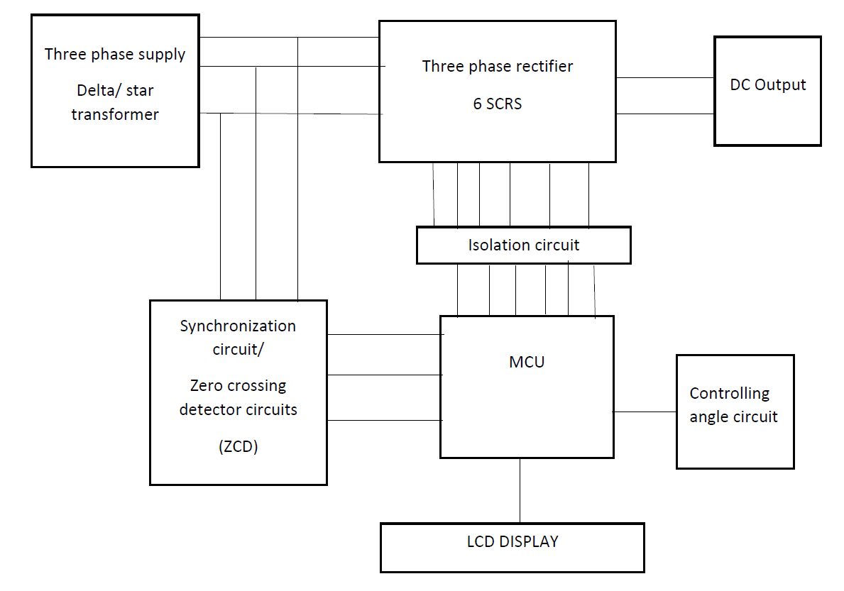 Need I/O controller EVM board  - Q&A - Energy Monitoring and