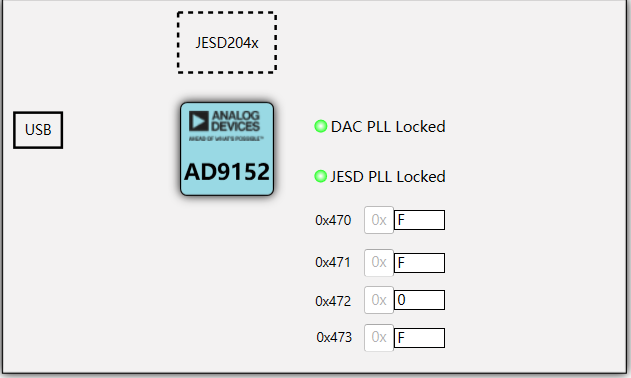 About AD9152 - Q&A - Linux and Microcontroller Device Drivers